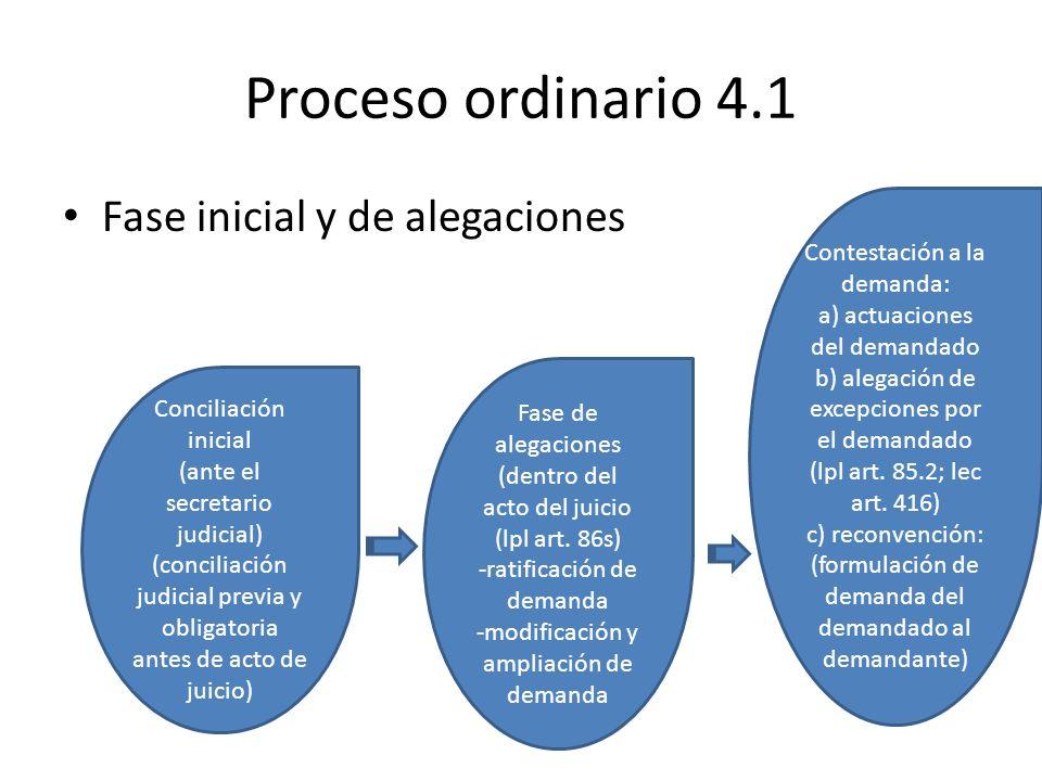 Proceso ordinario 4.1 Fase inicial y de alegaciones