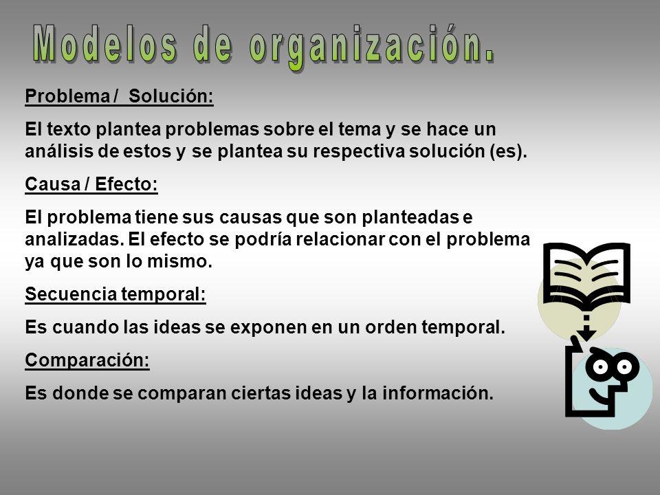 Modelos de organización.