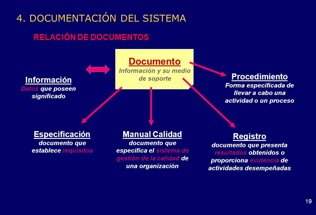 4. DOCUMENTACIÓN DEL SISTEMA