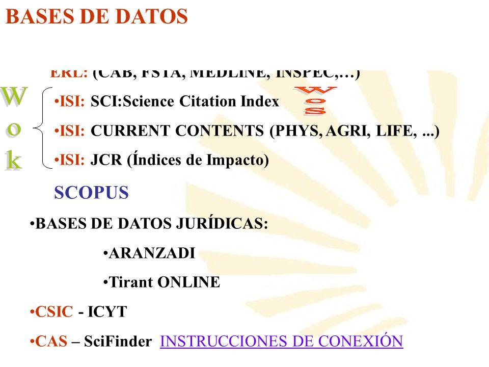 Wok BASES DE DATOS SCOPUS ERL: (CAB, FSTA, MEDLINE, INSPEC,…)