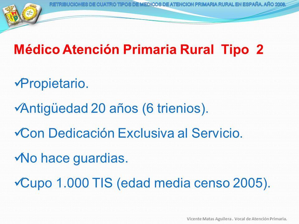 Médico Atención Primaria Rural Tipo 2 Propietario.
