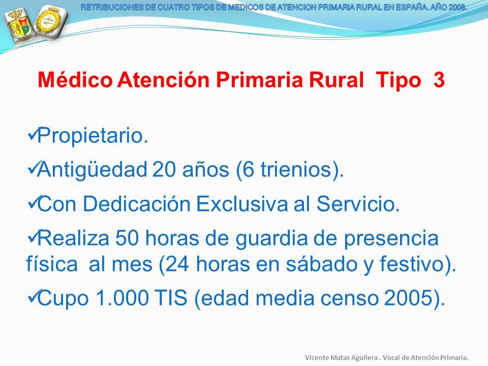 Médico Atención Primaria Rural Tipo 3