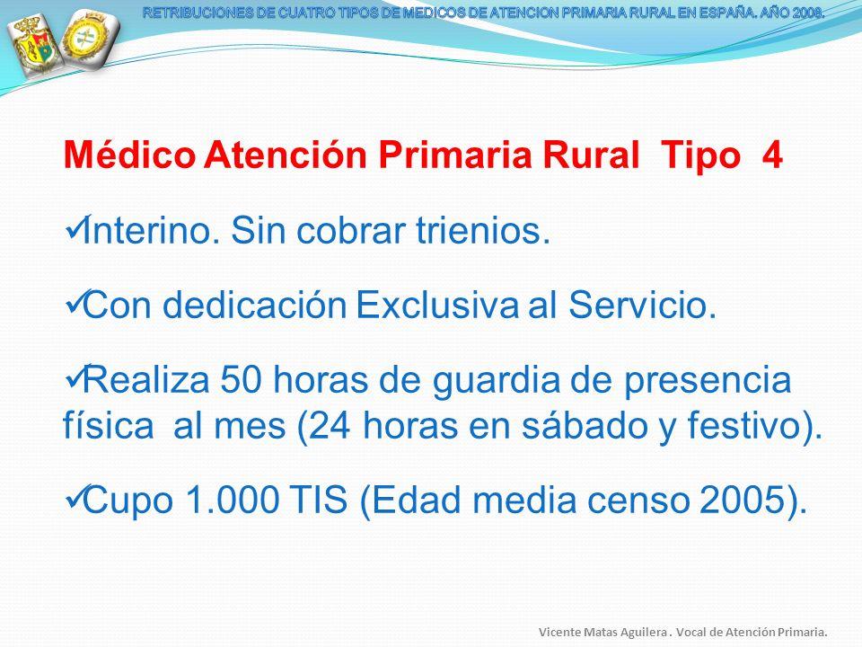Médico Atención Primaria Rural Tipo 4 Interino. Sin cobrar trienios.