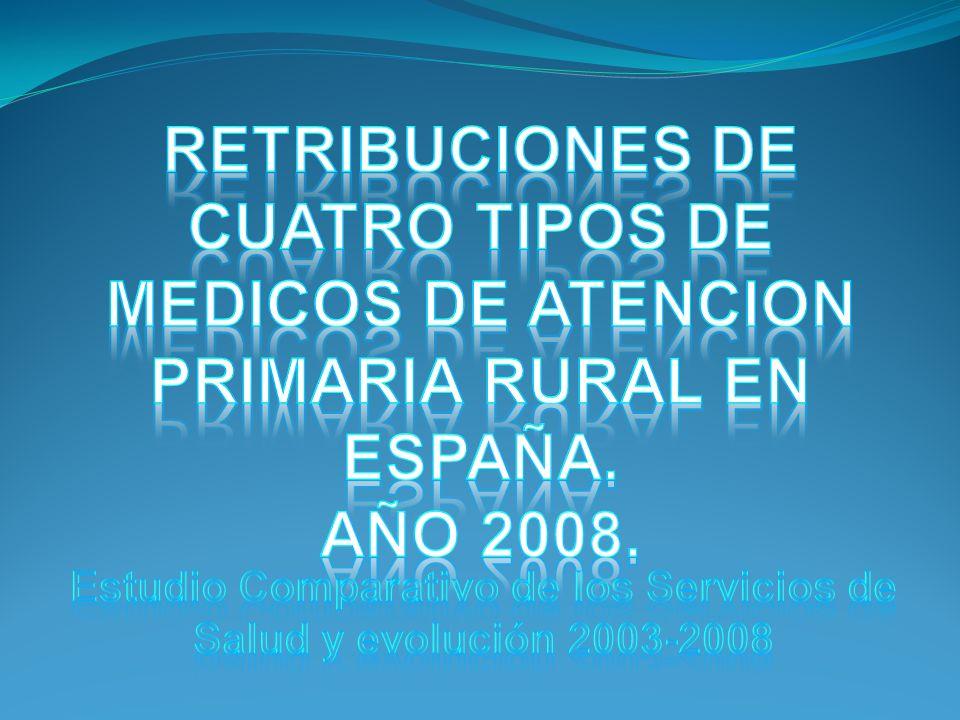Estudio Comparativo de los Servicios de Salud y evolución 2003-2008