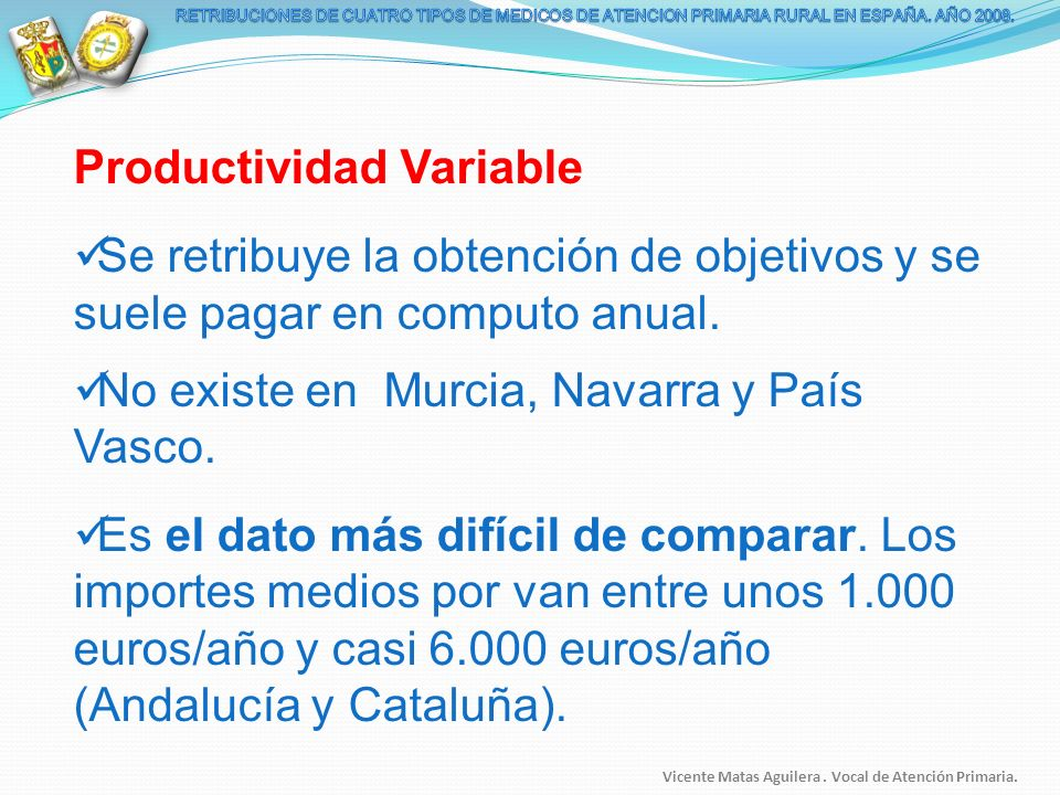 Productividad Variable