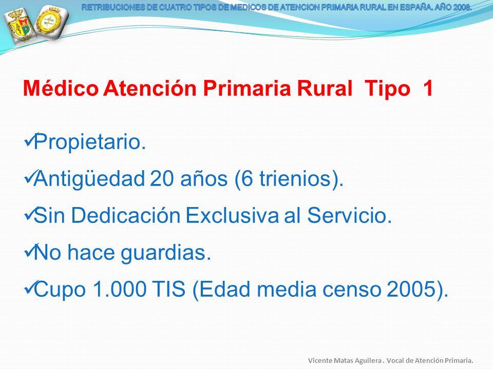 Médico Atención Primaria Rural Tipo 1 Propietario.