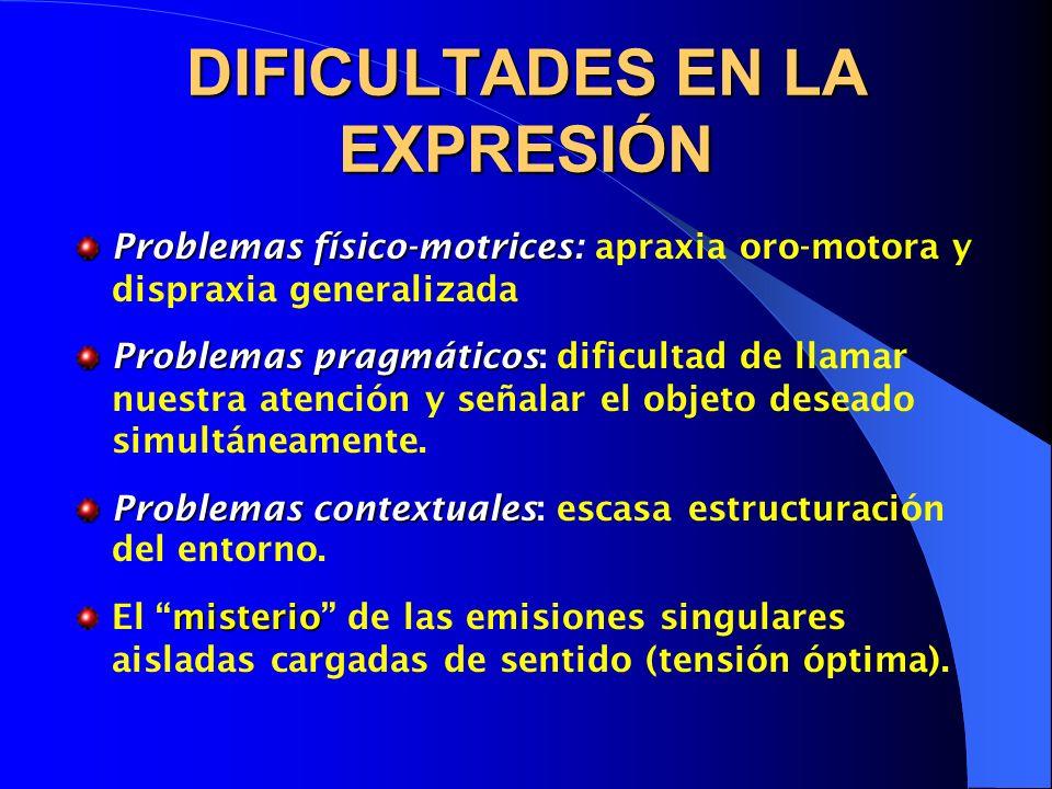 DIFICULTADES EN LA EXPRESIÓN