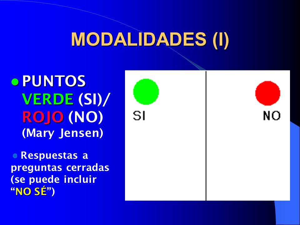 MODALIDADES (I) PUNTOS VERDE (SI)/ ROJO (NO) (Mary Jensen)