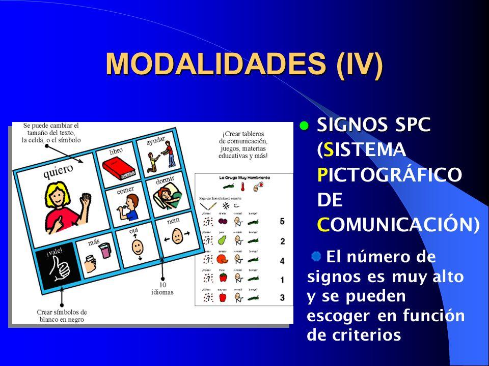MODALIDADES (IV) SIGNOS SPC (SISTEMA PICTOGRÁFICO DE COMUNICACIÓN)