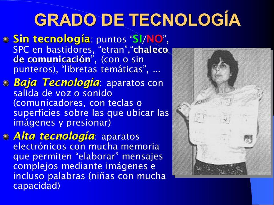 GRADO DE TECNOLOGÍA