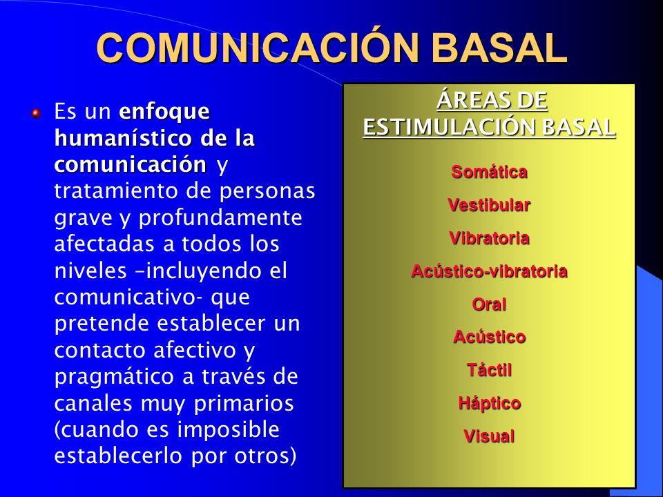 ÁREAS DE ESTIMULACIÓN BASAL