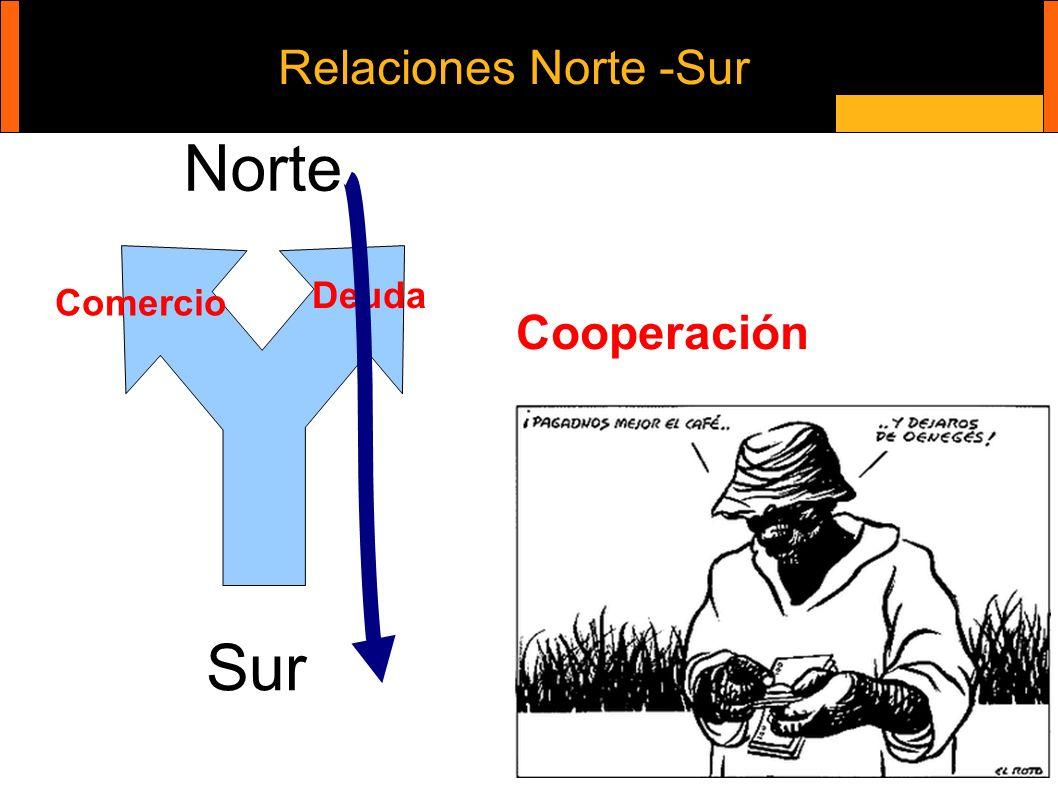 Relaciones Norte -Sur Norte Deuda Comercio Cooperación Sur 2