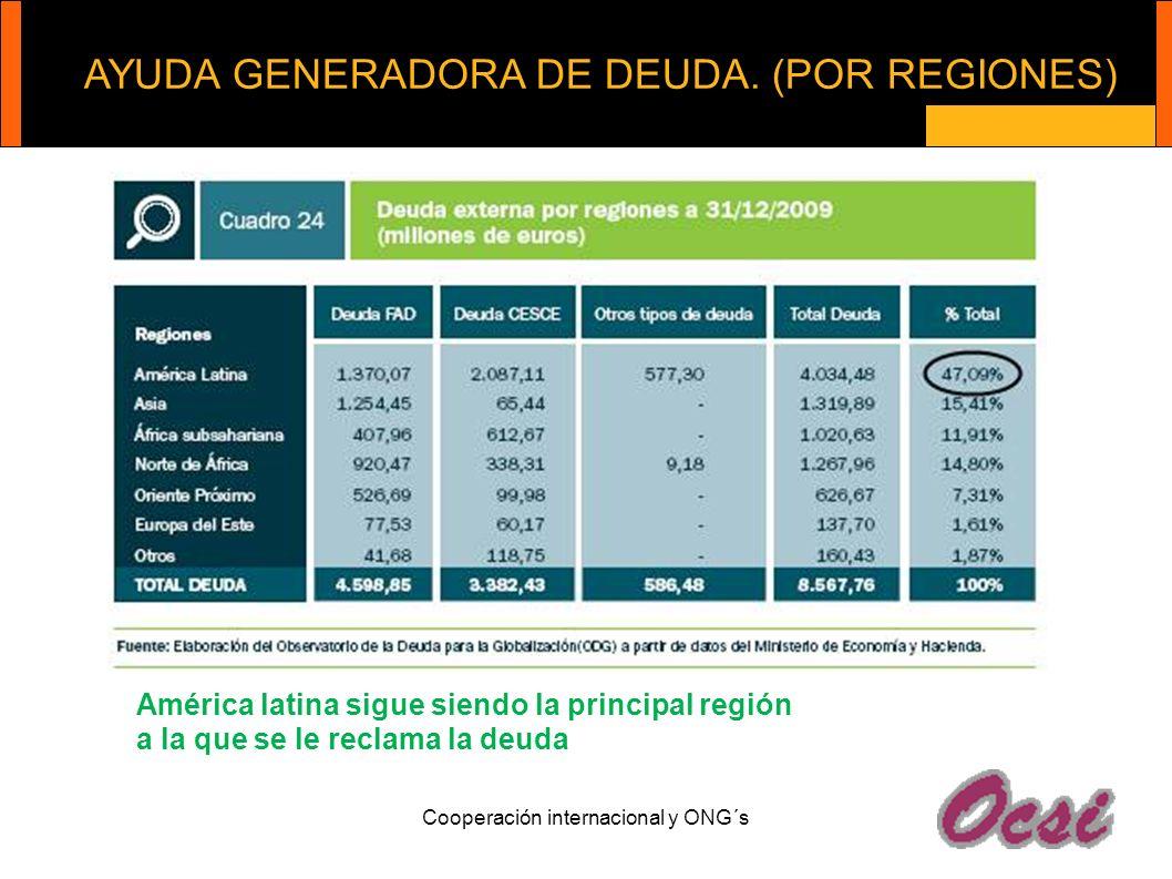 AYUDA GENERADORA DE DEUDA. (POR REGIONES)