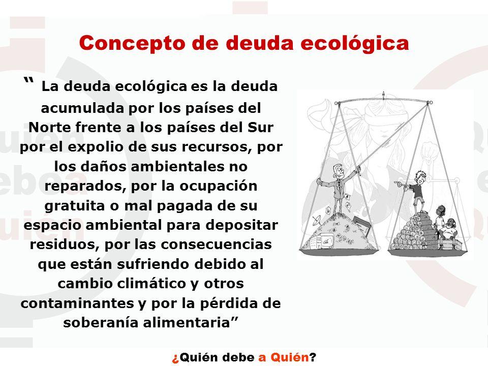 Concepto de deuda ecológica
