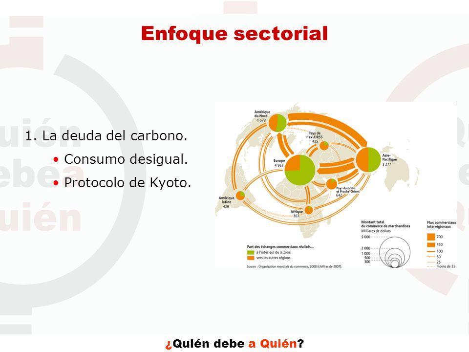 Enfoque sectorial 1. La deuda del carbono. • Consumo desigual.