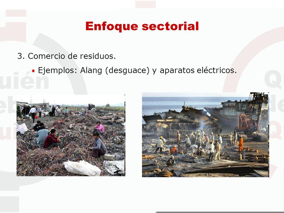 Enfoque sectorial 3. Comercio de residuos.