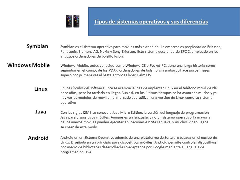 Tipos de sistemas operativos y sus diferencias