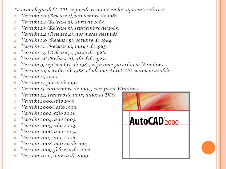 La cronología del CAD, se puede resumir en los siguientes datos:
