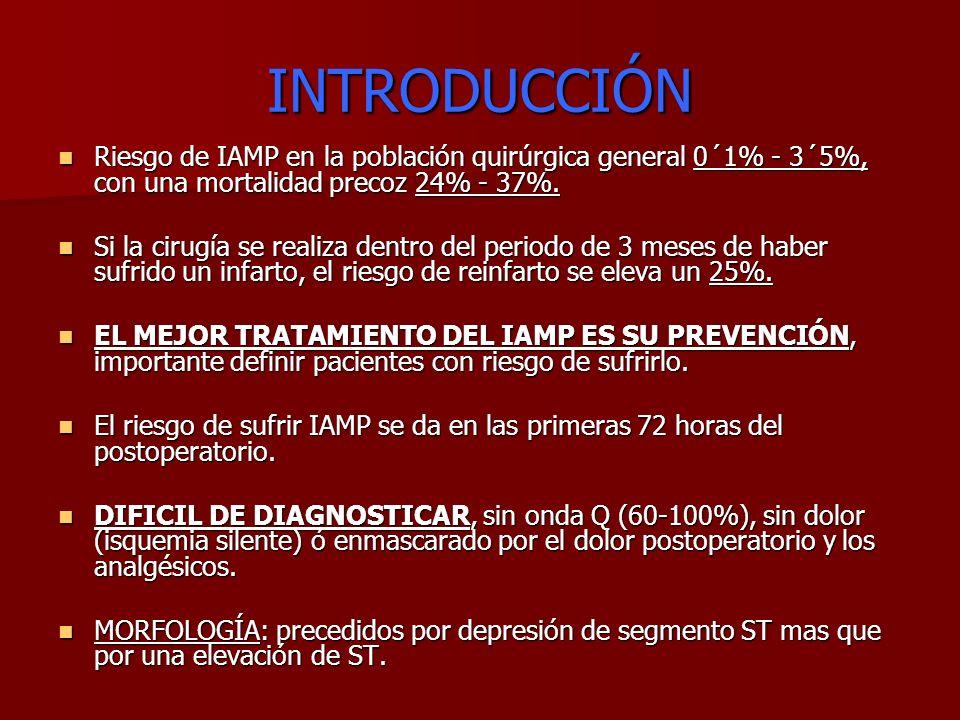 INTRODUCCIÓNRiesgo de IAMP en la población quirúrgica general 0´1% - 3´5%, con una mortalidad precoz 24% - 37%.
