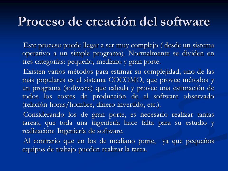 Proceso de creación del software