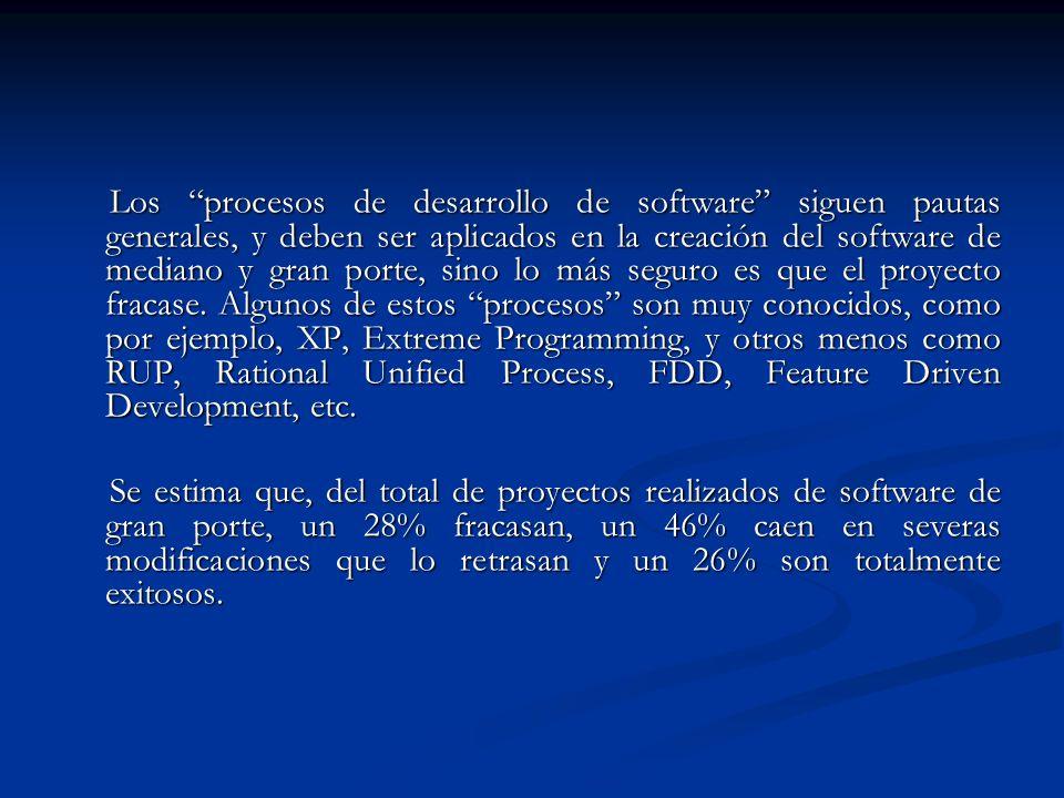 Los procesos de desarrollo de software siguen pautas generales, y deben ser aplicados en la creación del software de mediano y gran porte, sino lo más seguro es que el proyecto fracase. Algunos de estos procesos son muy conocidos, como por ejemplo, XP, Extreme Programming, y otros menos como RUP, Rational Unified Process, FDD, Feature Driven Development, etc.