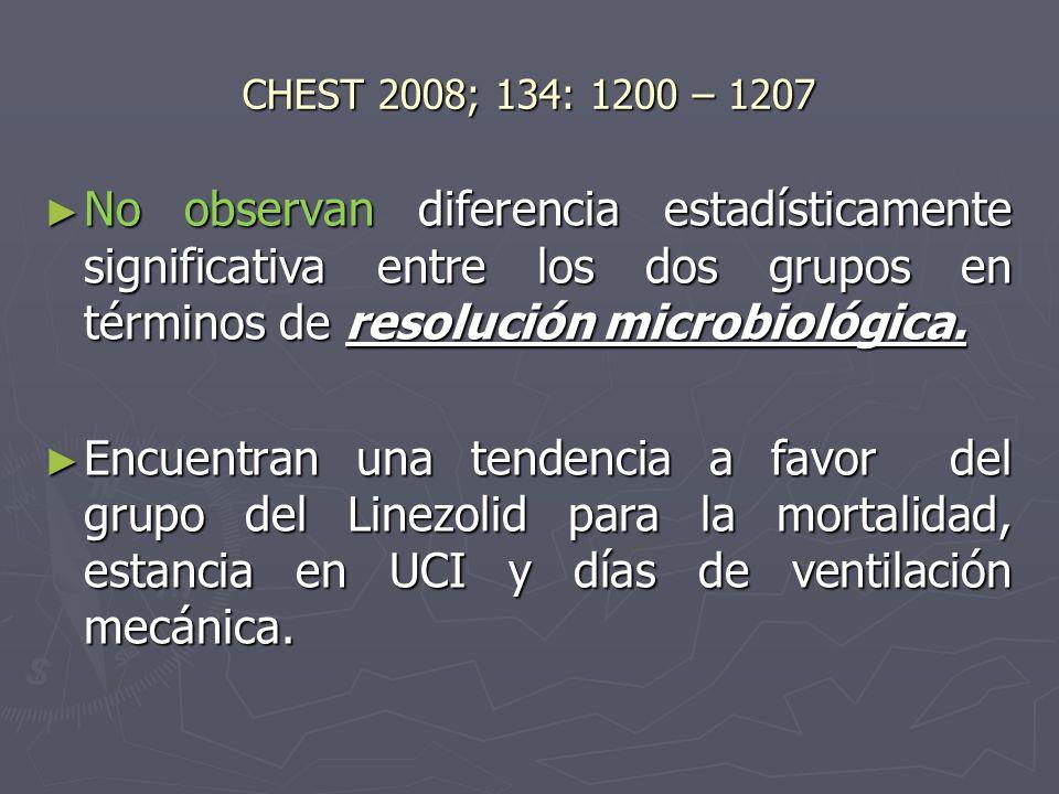 CHEST 2008; 134: 1200 – 1207 No observan diferencia estadísticamente significativa entre los dos grupos en términos de resolución microbiológica.