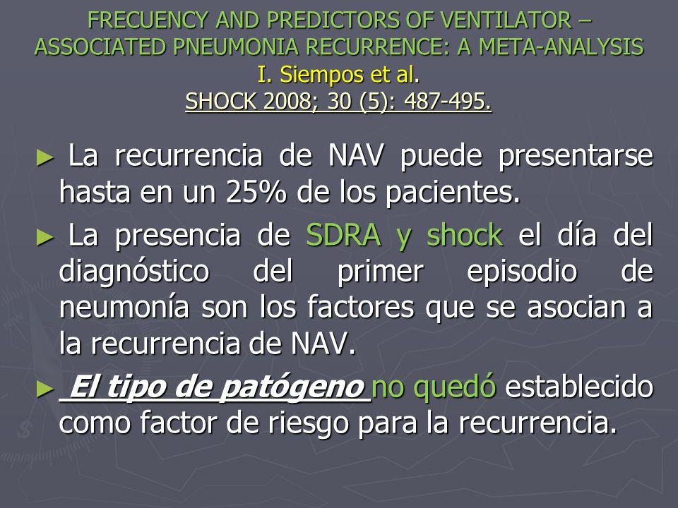 FRECUENCY AND PREDICTORS OF VENTILATOR – ASSOCIATED PNEUMONIA RECURRENCE: A META-ANALYSIS I. Siempos et al. SHOCK 2008; 30 (5): 487-495.
