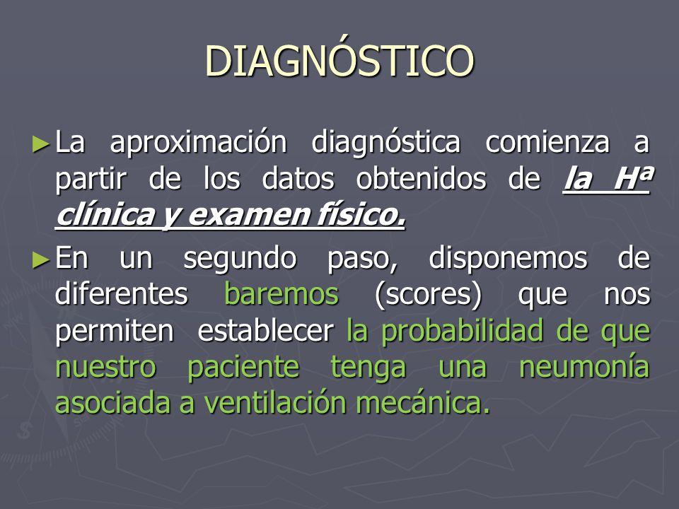 DIAGNÓSTICO La aproximación diagnóstica comienza a partir de los datos obtenidos de la Hª clínica y examen físico.