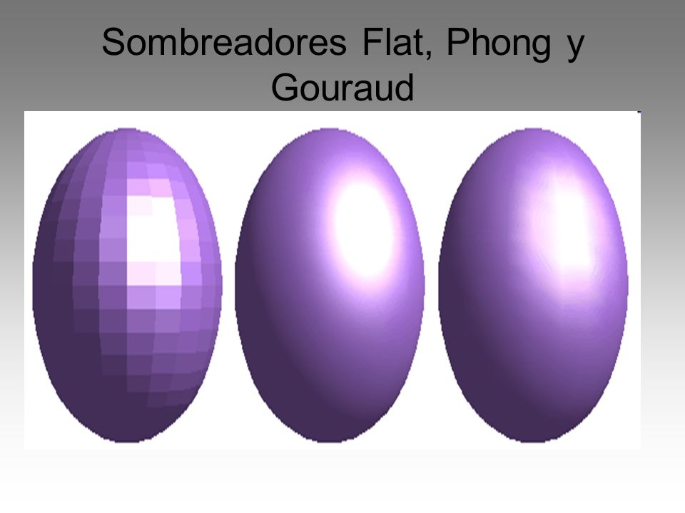 Sombreadores Flat, Phong y Gouraud