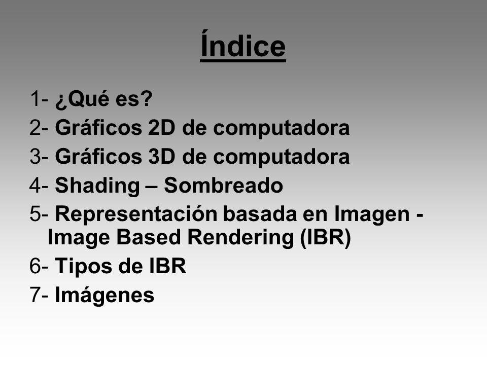 Índice 1- ¿Qué es 2- Gráficos 2D de computadora