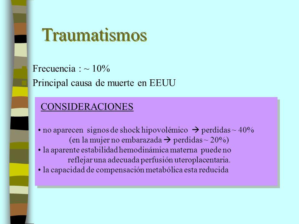 Traumatismos CONSIDERACIONES Frecuencia : ~ 10%