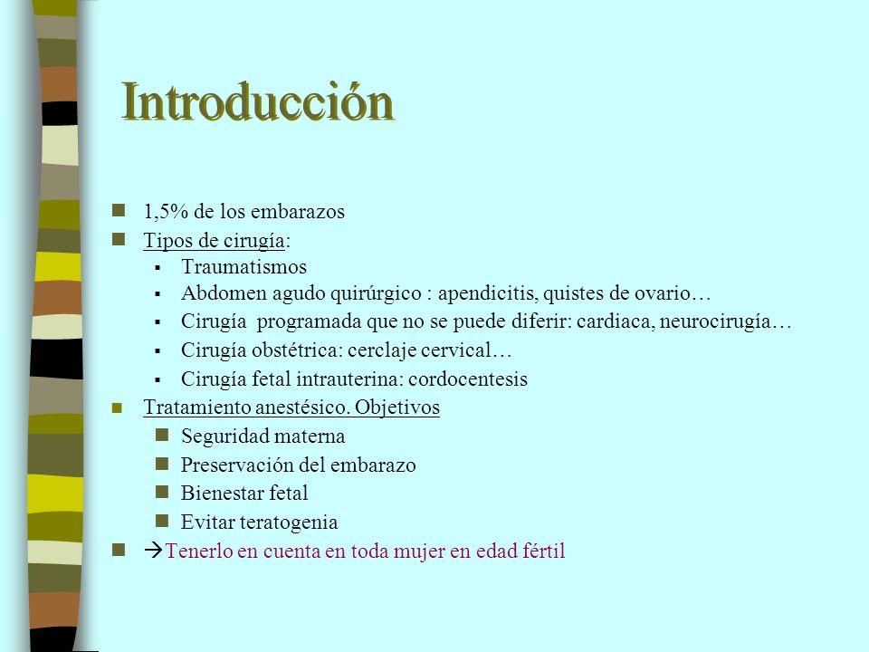 Introducción 1,5% de los embarazos Tipos de cirugía: Traumatismos