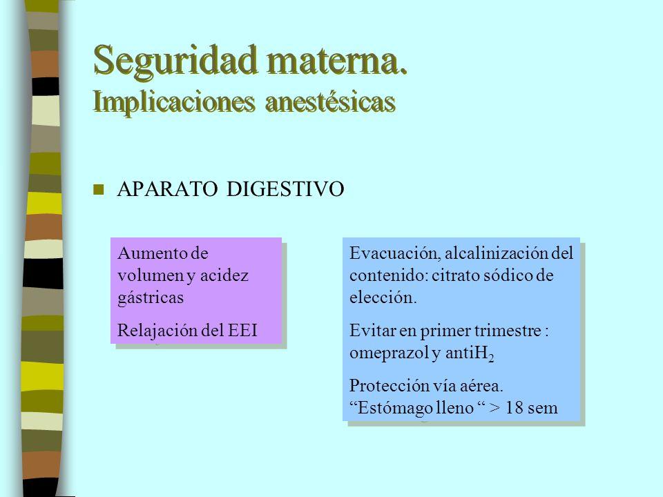 Seguridad materna. Implicaciones anestésicas