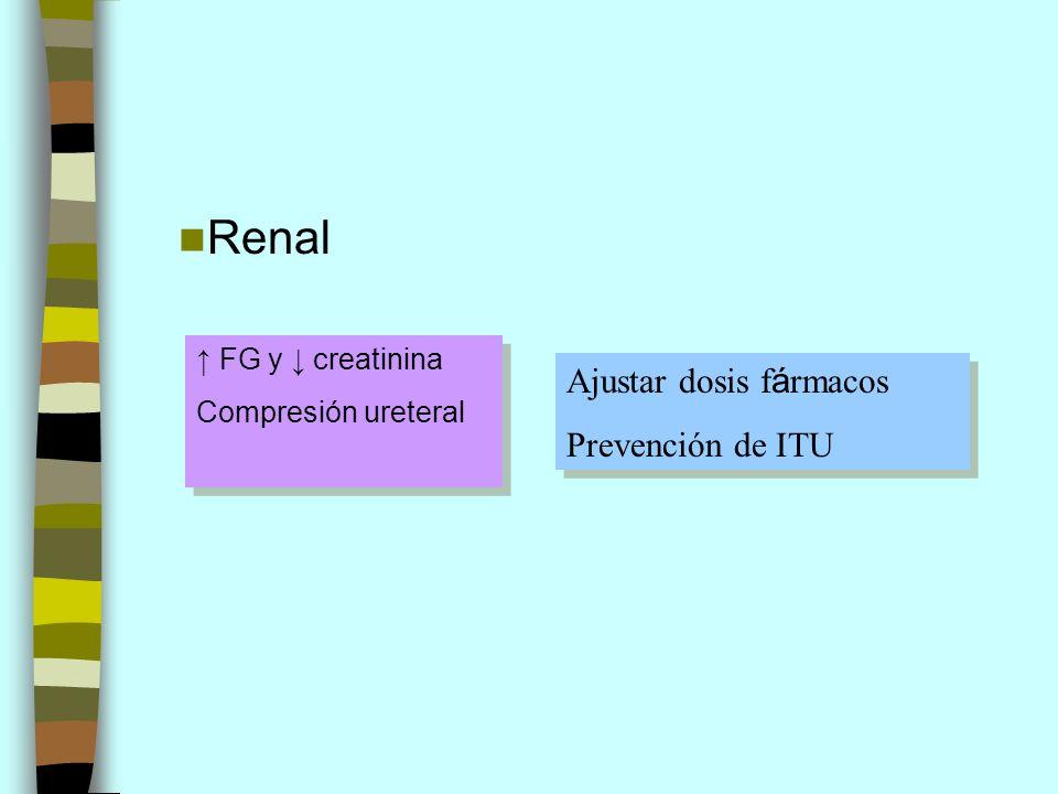 Renal Ajustar dosis fármacos Prevención de ITU ↑ FG y ↓ creatinina