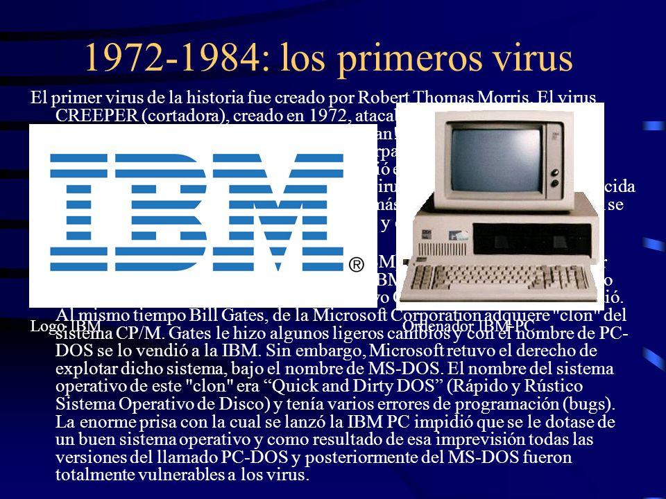 1972-1984: los primeros virus