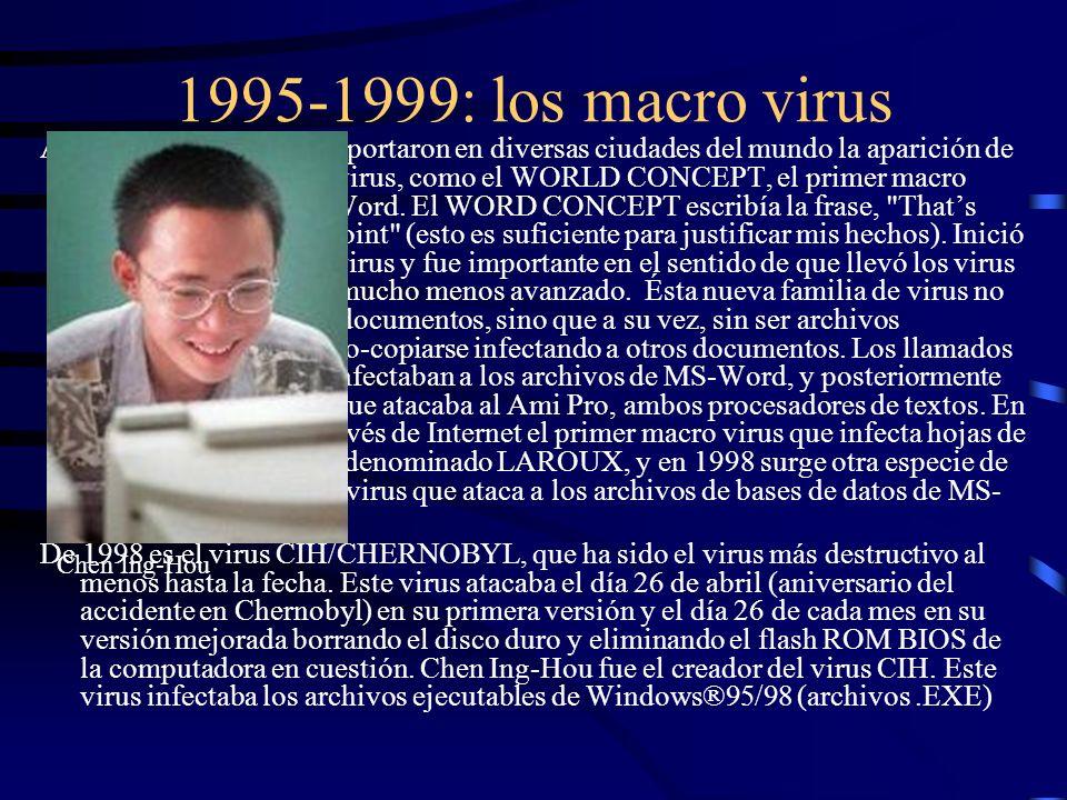 1995-1999: los macro virus