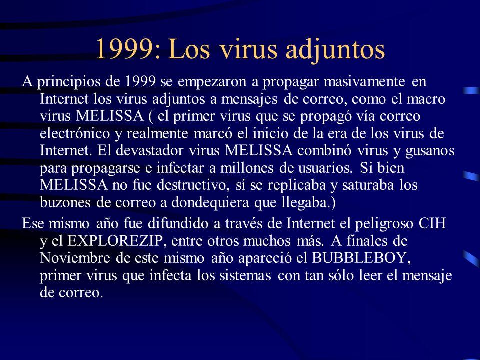 1999: Los virus adjuntos
