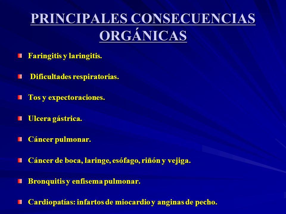 PRINCIPALES CONSECUENCIAS ORGÁNICAS