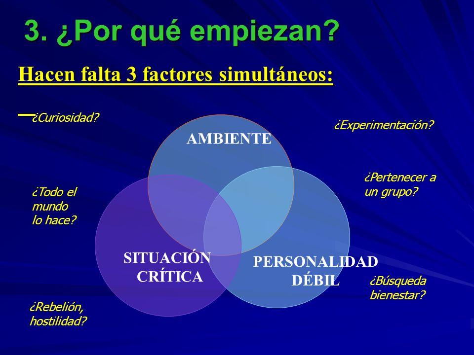 3. ¿Por qué empiezan Hacen falta 3 factores simultáneos: AMBIENTE