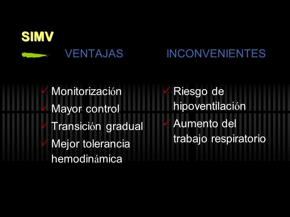 SIMV VENTAJAS Monitorización Mayor control Transición gradual