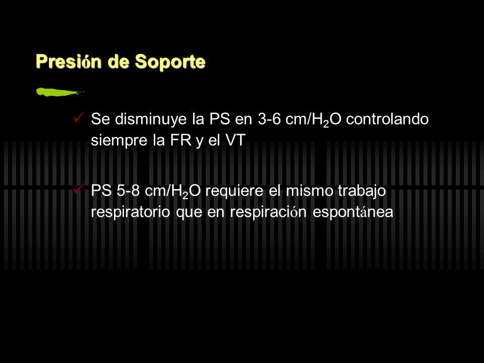 Presión de Soporte Se disminuye la PS en 3-6 cm/H2O controlando siempre la FR y el VT.