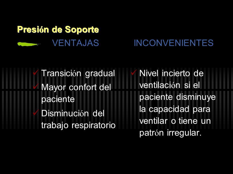 Presión de Soporte VENTAJAS. Transición gradual. Mayor confort del paciente. Disminución del trabajo respiratorio.