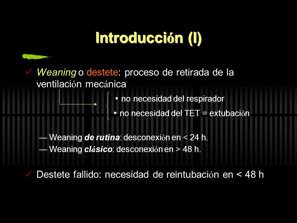 Introducción (I) Weaning o destete: proceso de retirada de la ventilación mecánica. • no necesidad del respirador.