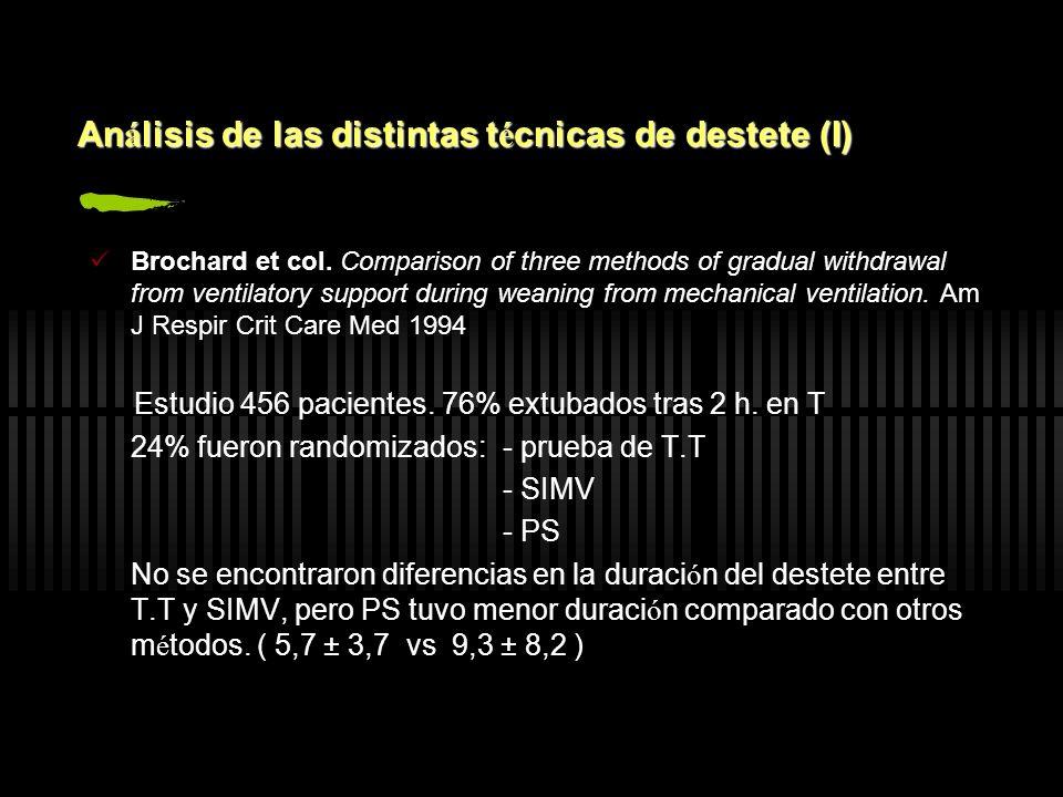 Análisis de las distintas técnicas de destete (I)