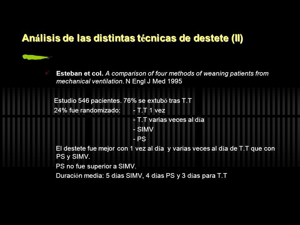 Análisis de las distintas técnicas de destete (II)