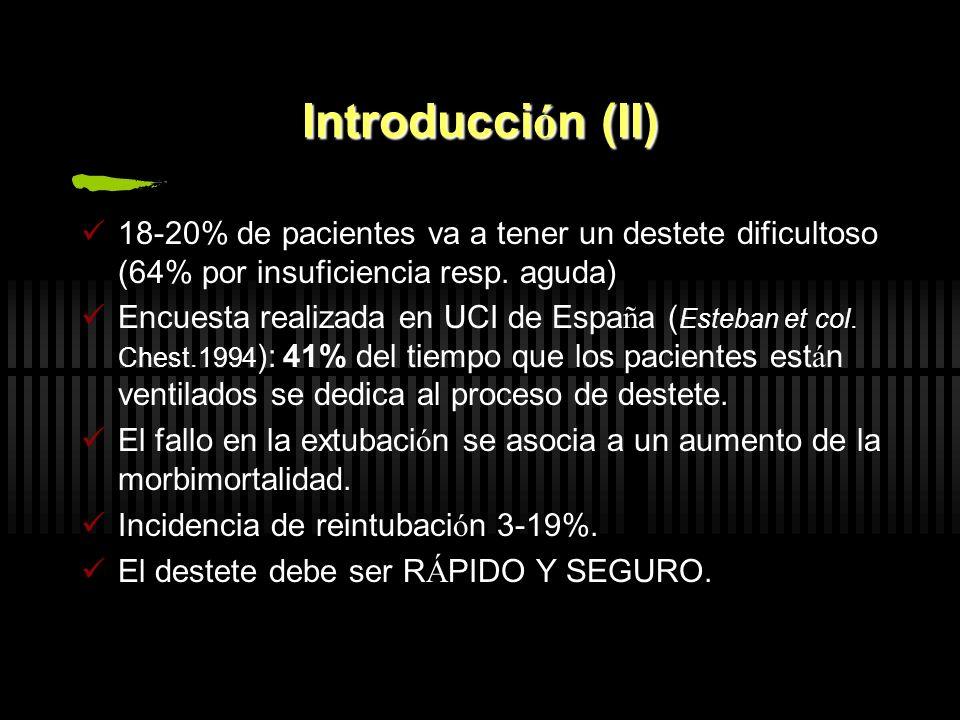 Introducción (II) 18-20% de pacientes va a tener un destete dificultoso (64% por insuficiencia resp. aguda)