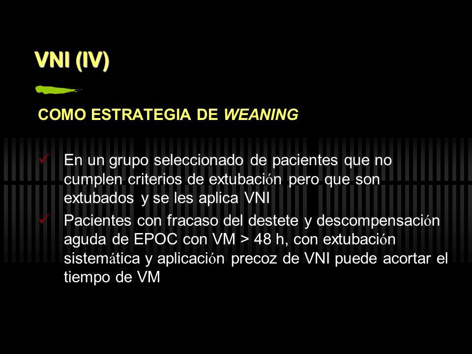 VNI (IV) COMO ESTRATEGIA DE WEANING