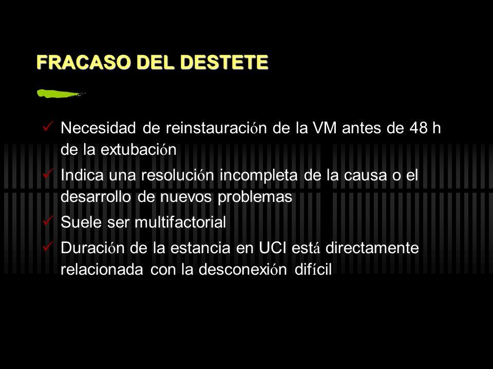 FRACASO DEL DESTETE Necesidad de reinstauración de la VM antes de 48 h de la extubación.