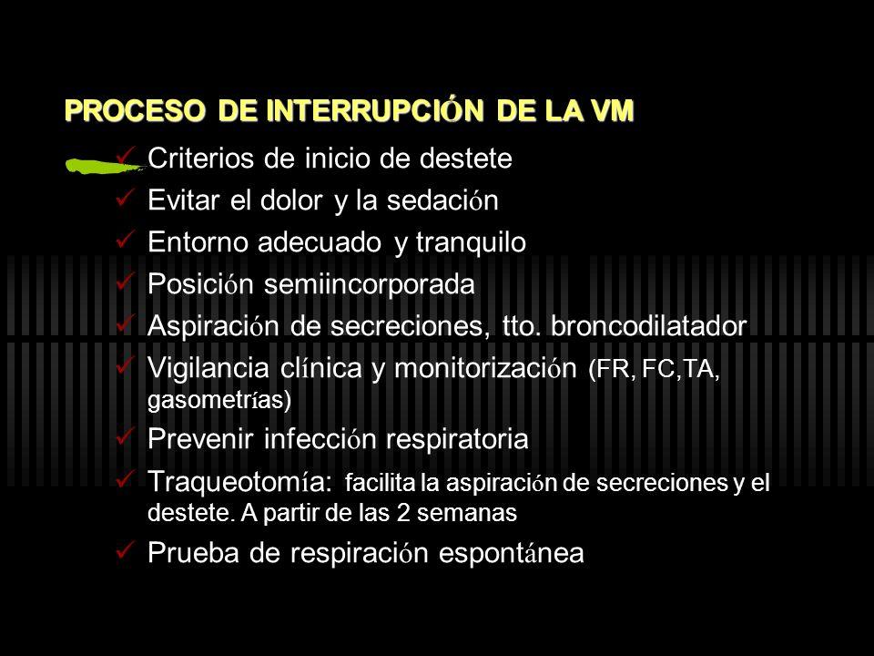 PROCESO DE INTERRUPCIÓN DE LA VM