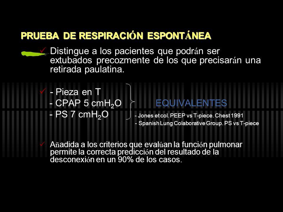PRUEBA DE RESPIRACIÓN ESPONTÁNEA